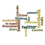 Content Promotion Word Cloud